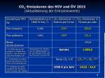 co 2 emissionen des miv und v 2015 aktualisierung der emissionswerte