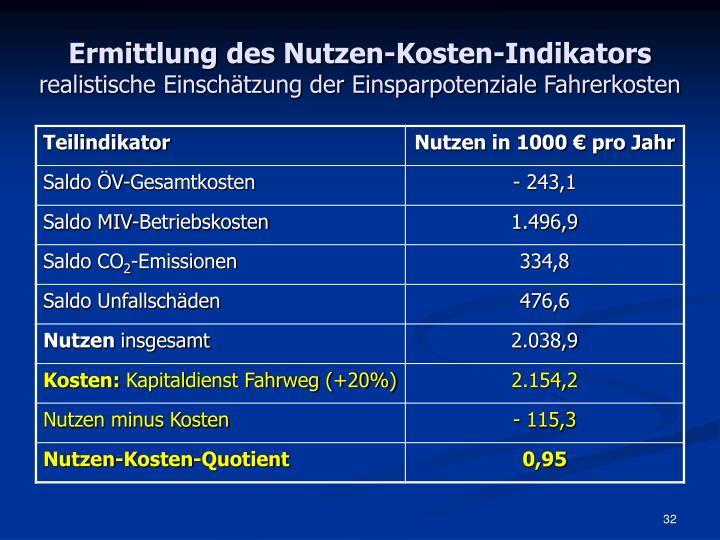 Ermittlung des Nutzen-Kosten-Indikators