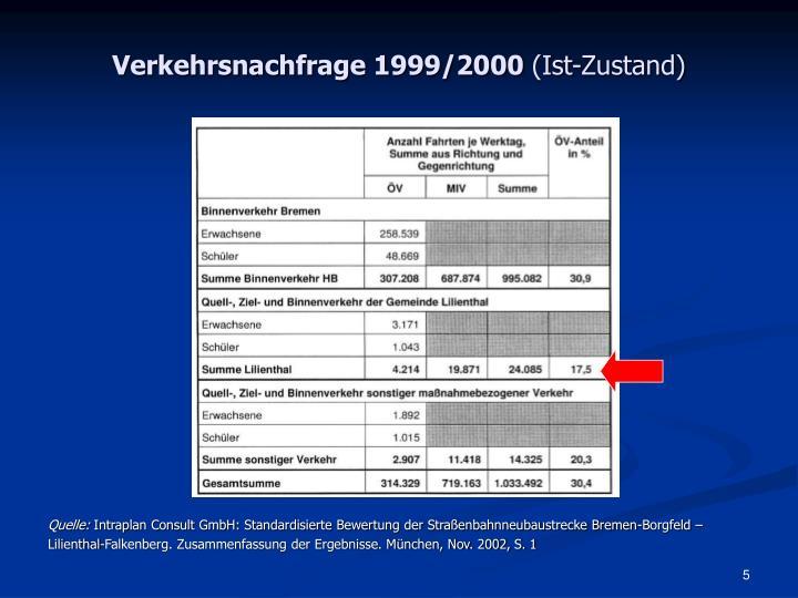 Verkehrsnachfrage 1999/2000