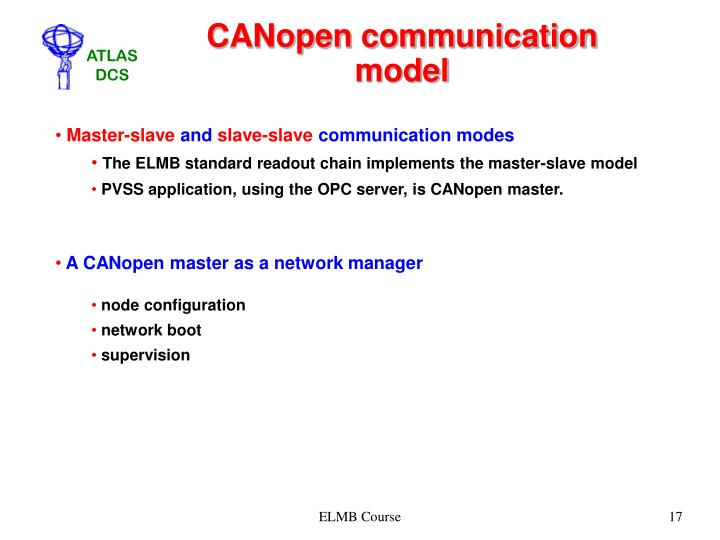 CANopen communication model