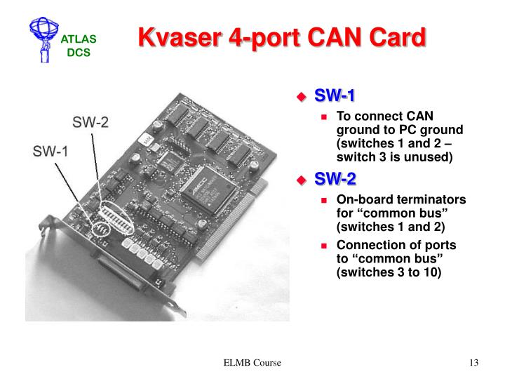 Kvaser 4-port CAN Card