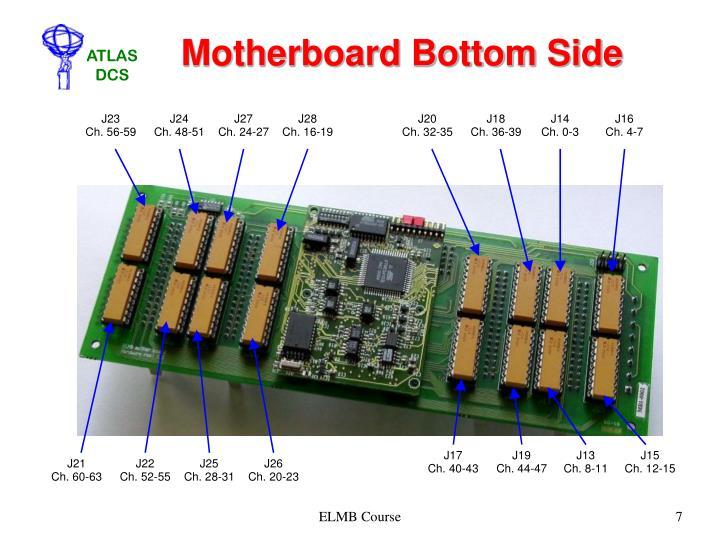 Motherboard Bottom Side