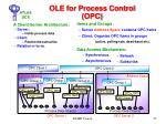 ole for process control opc