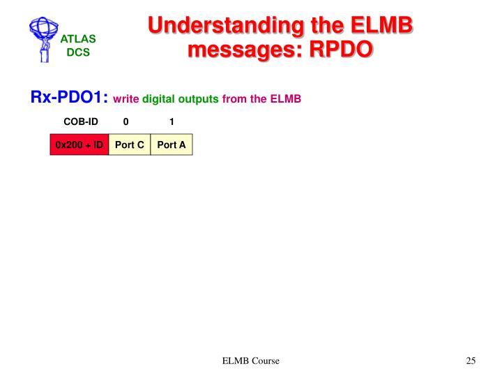Understanding the ELMB messages: RPDO