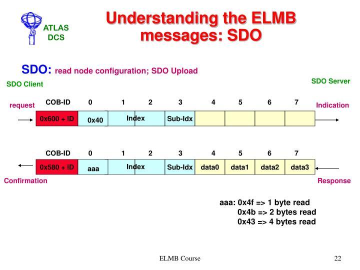Understanding the ELMB messages: SDO