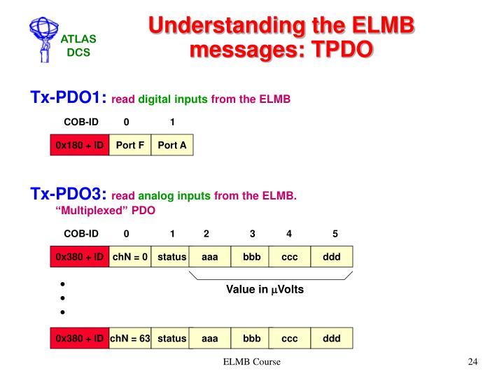 Understanding the ELMB messages: TPDO