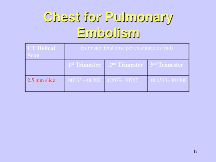 Chest for Pulmonary Embolism