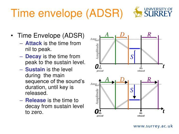 Time envelope (ADSR)
