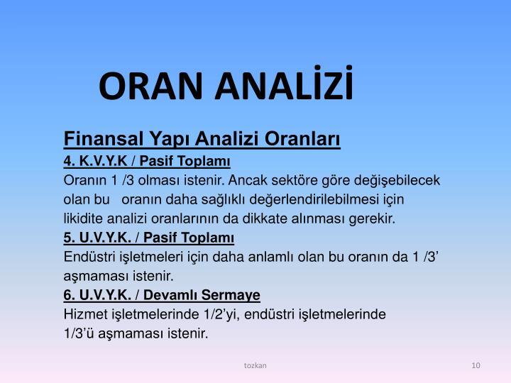 ORAN ANALİZİ