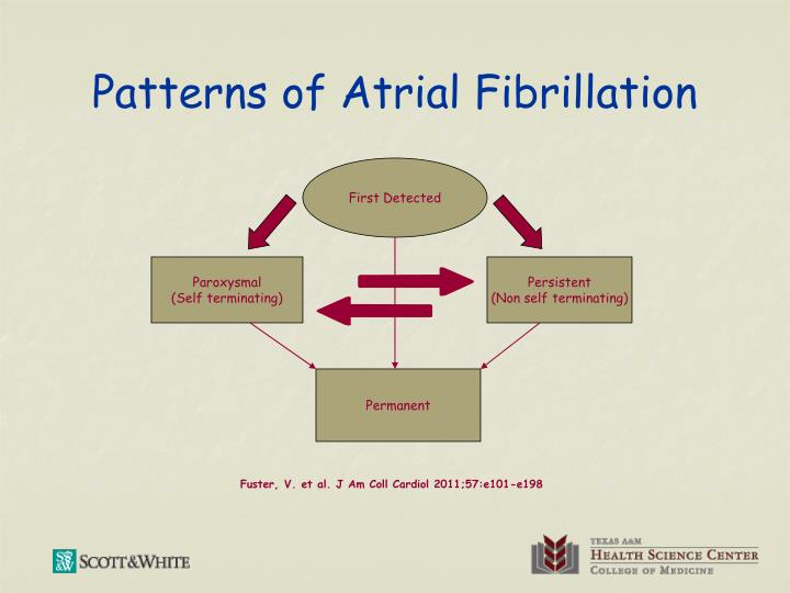 Patterns of Atrial Fibrillation