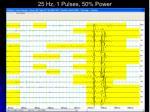25 hz 1 pulses 50 power