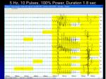5 hz 10 pulses 100 power duration 1 8 sec