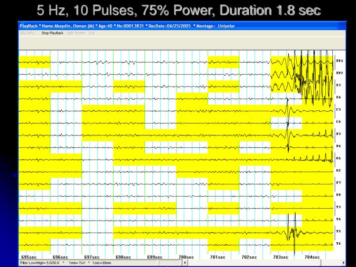 5 Hz, 10 Pulses, 75% Power, Duration 1.8 sec