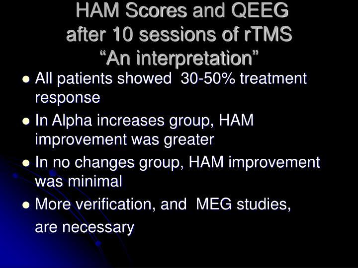 HAM Scores