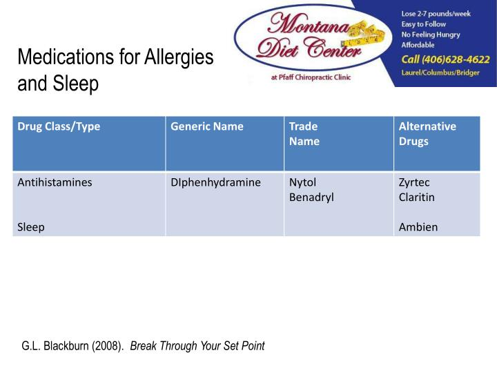 Medications for Allergies