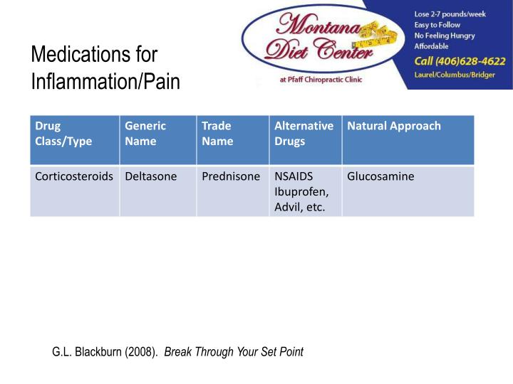 Medications for