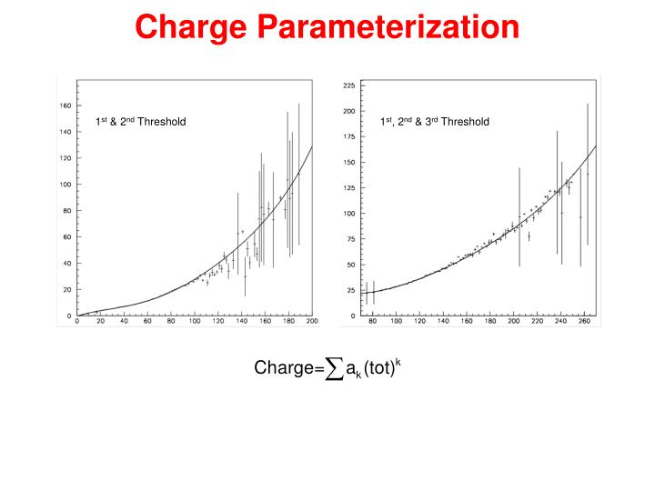 Charge Parameterization