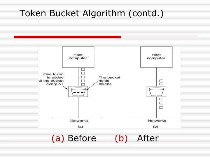 Token Bucket Algorithm (contd.)