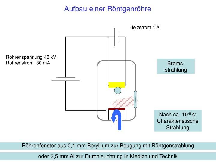 Aufbau einer Röntgenröhre