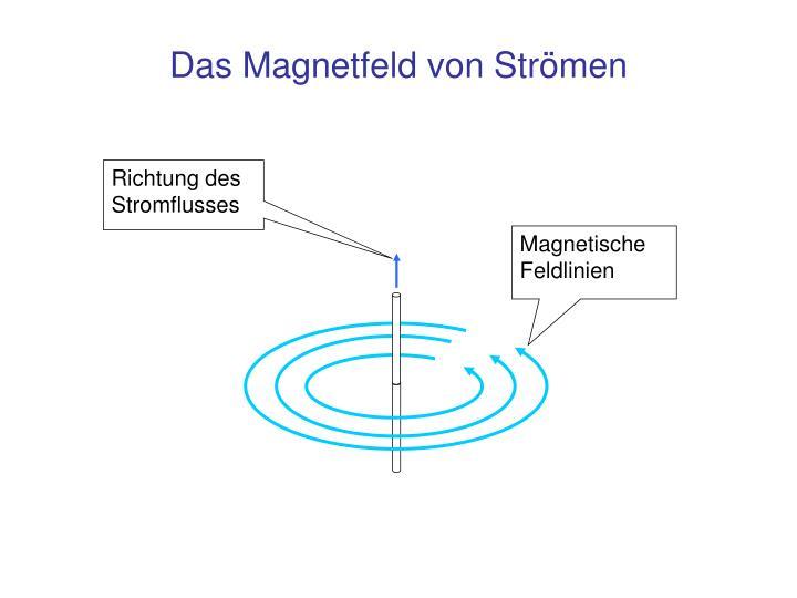 Das Magnetfeld von Strömen