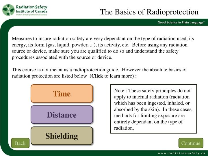 The Basics of Radioprotection