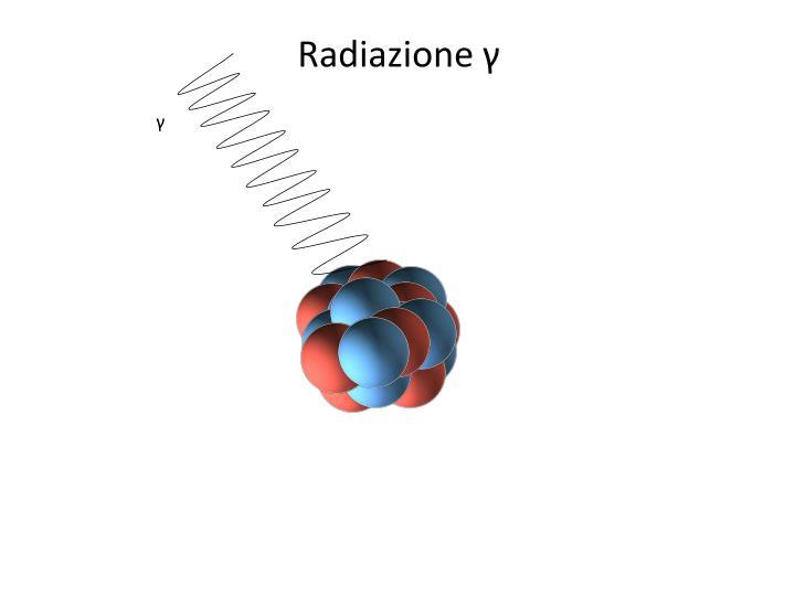 Radiazione