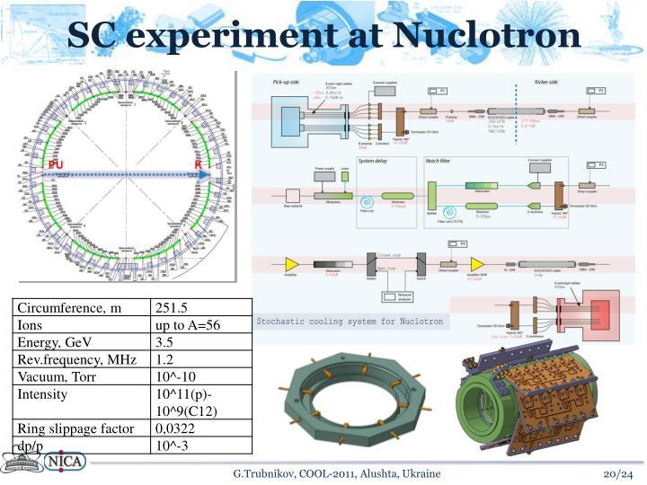 SC experiment at