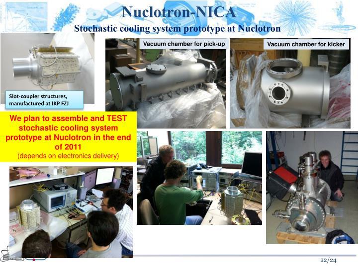 Nuclotron-