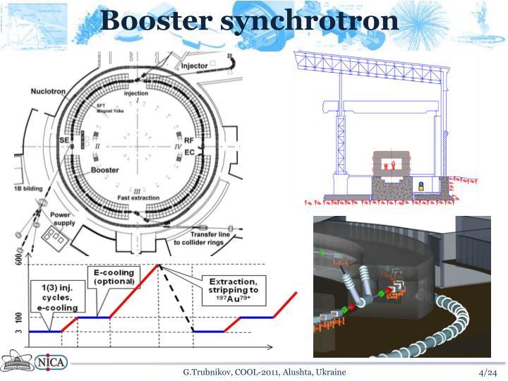 Booster synchrotron