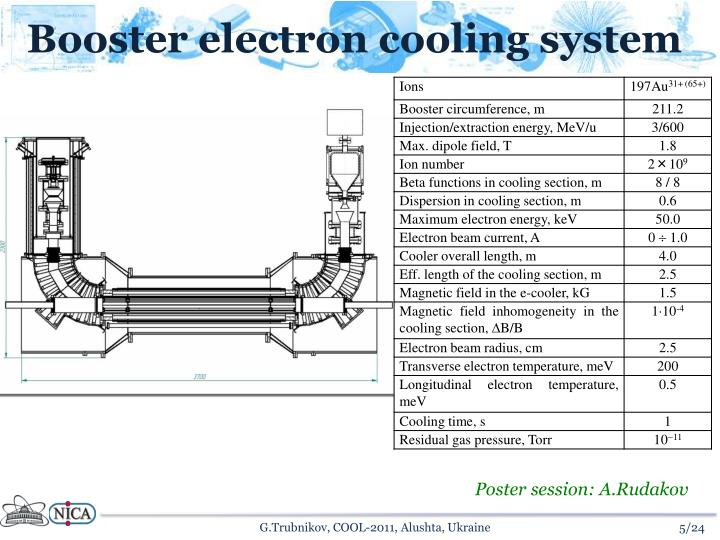 Booster electron cooling system