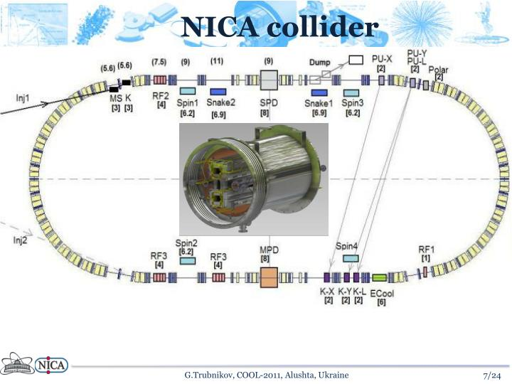 NICA collider
