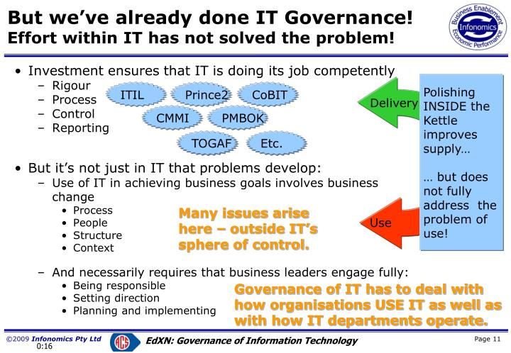 But we've already done IT Governance!