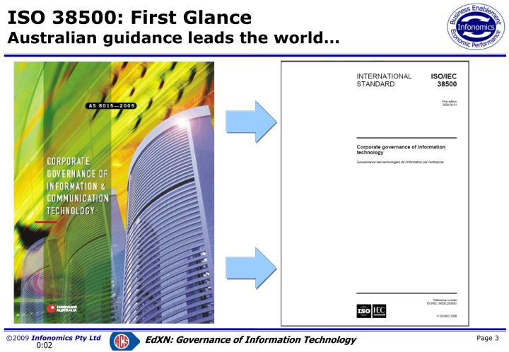 Iso 38500 first glance australian guidance leads the world