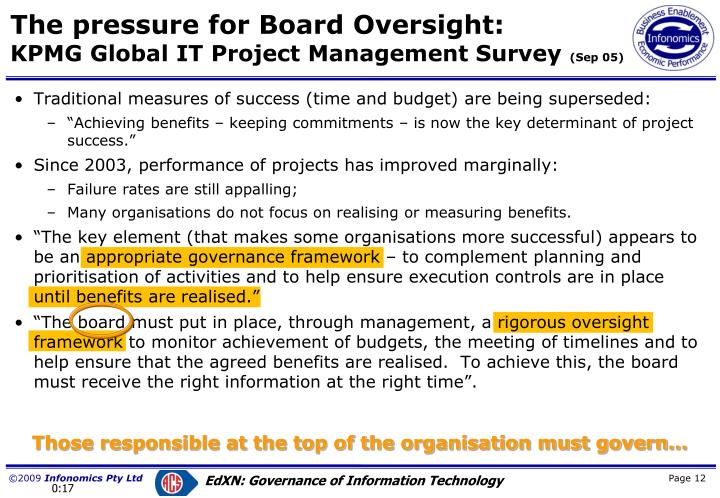 The pressure for Board Oversight: