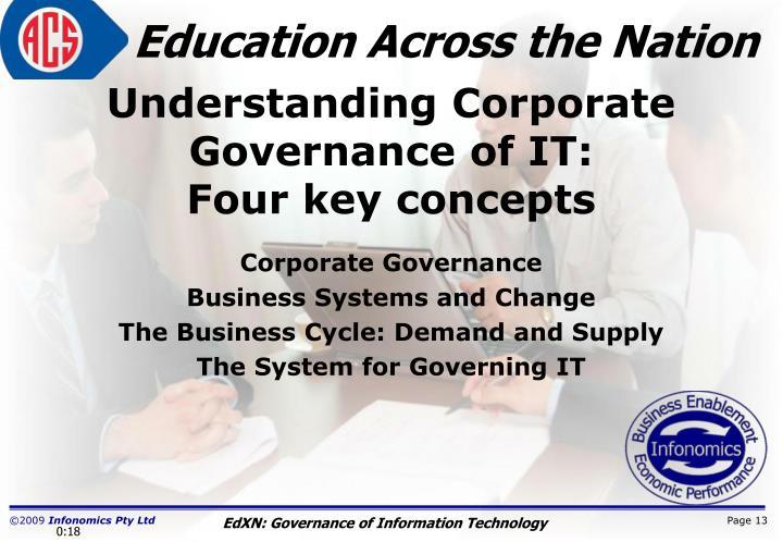 Understanding Corporate Governance of IT: