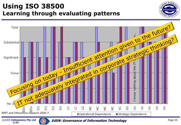 Using ISO 38500