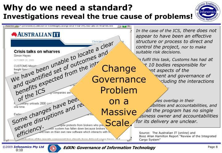 Change Governance Problem