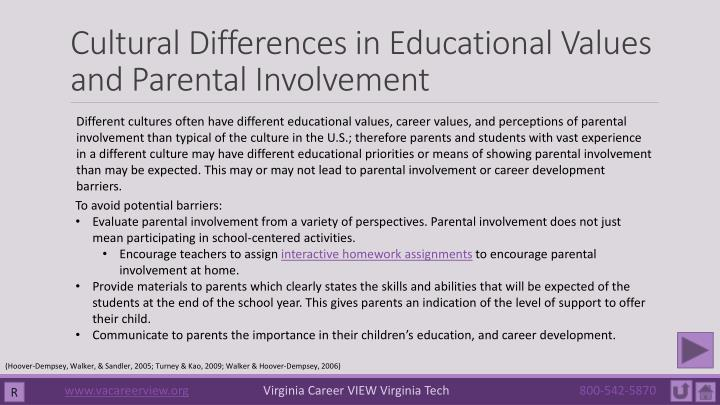 Cultural Differences in Educational Values and Parental Involvement