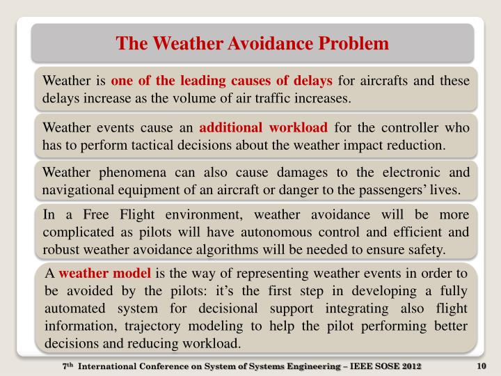 The Weather Avoidance Problem