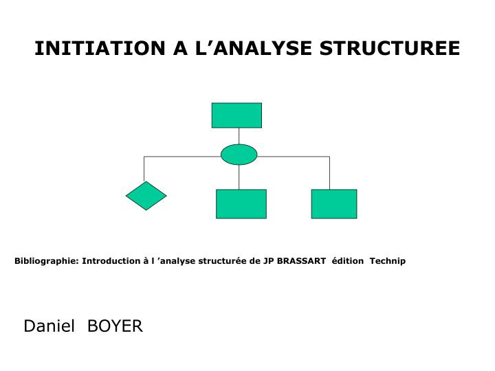 initiation a l analyse structuree