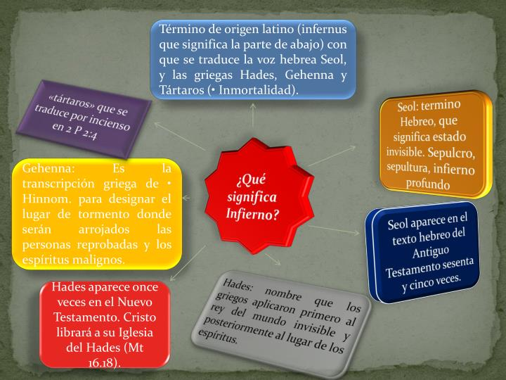 Término de origen latino (