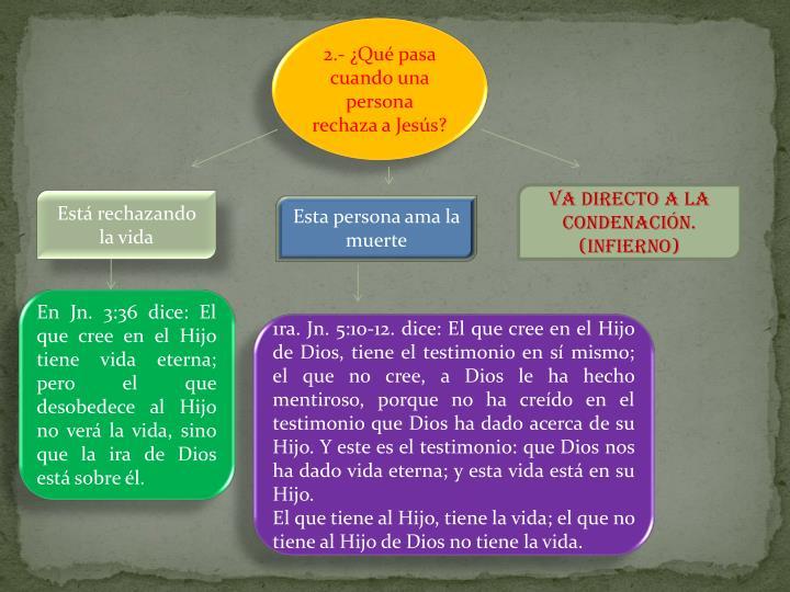 2.- ¿Qué pasa cuando una persona rechaza a Jesús?