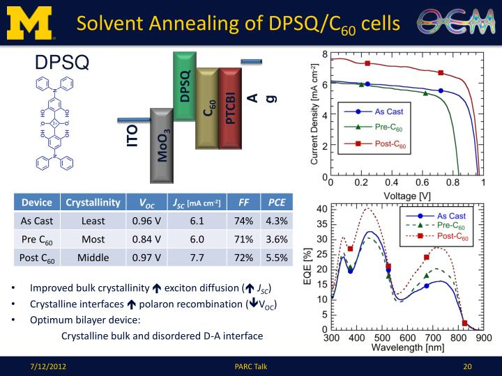 Solvent Annealing of DPSQ/C