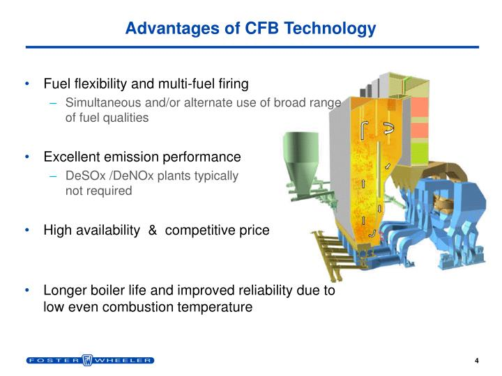 Advantages of CFB Technology