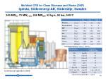 multifuel cfb for clean biomass and waste chp igelsta s derenergi ab s dert lje sweden