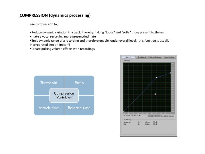COMPRESSION (dynamics processing)