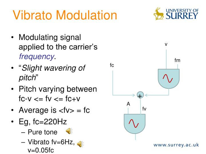 Vibrato Modulation