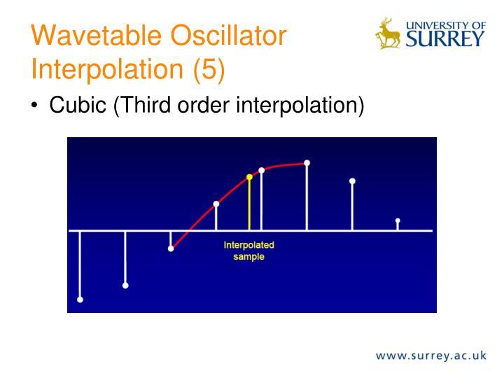 Wavetable Oscillator