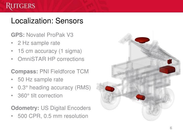 Localization: Sensors