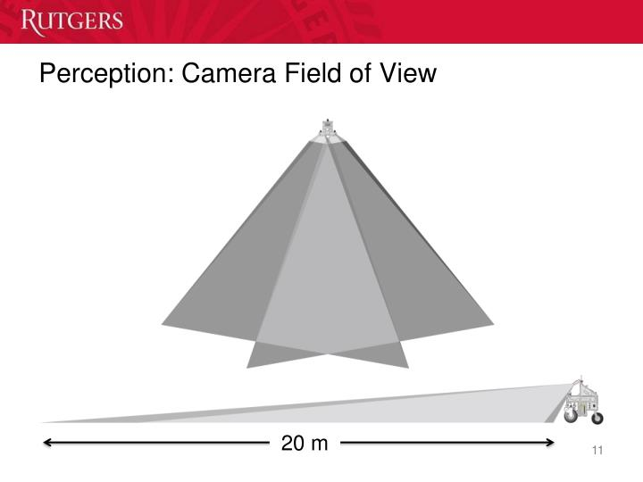 Perception: Camera Field of View